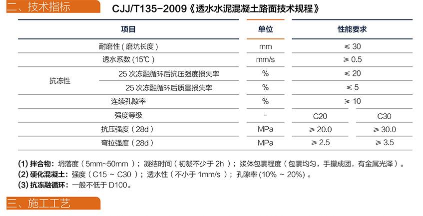 H-104透水混凝土外加剂_02.jpg