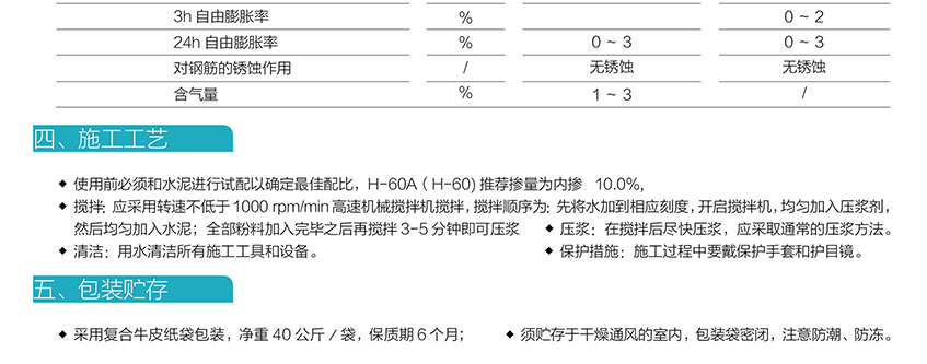 H-60预应力管道压浆料_03.jpg