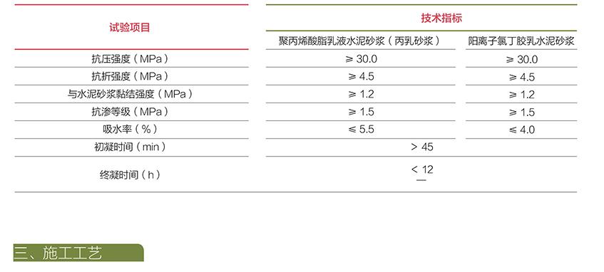 RF聚合物防水防腐加固砂浆_02.jpg